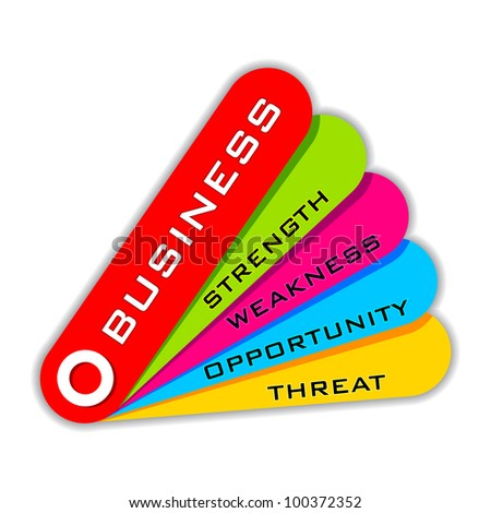 illustration of SWOT analysis diagram of business with colorful tag - stock vector
