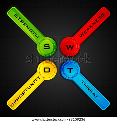 illustration of SWOT analysis diagram with colorful tag - stock vector