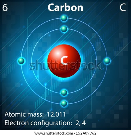 Electron Configuration Stock Images RoyaltyFree Images  Vectors
