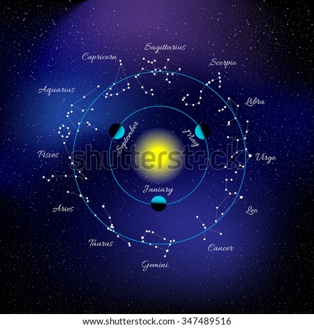 Illustration with zodiac constellations and star sky