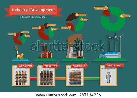 industrial development infographics - stock vector