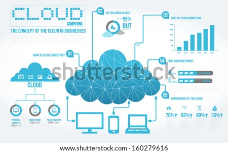 info graphics IT cloud - stock vector