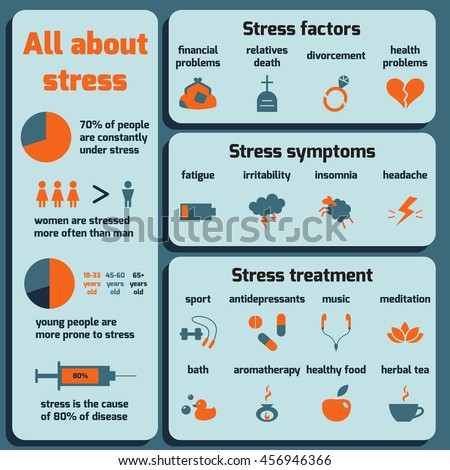 causes and symptoms of stress pdf