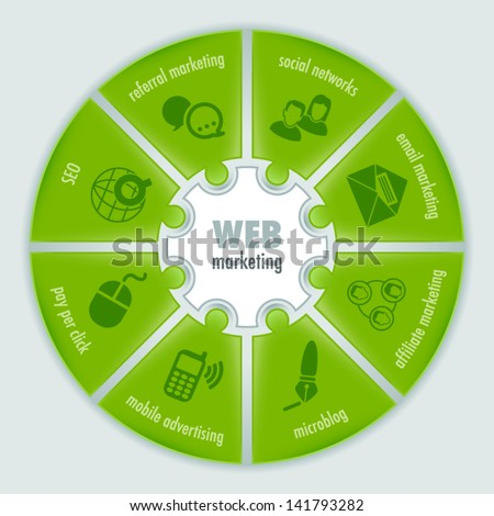 Infographic about Web marketing - stock vector