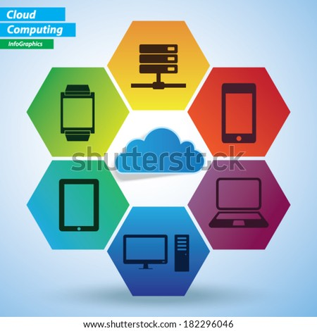 infographic - Cloud Computing Concept - Smart Phone, Tablet, PC, laptop, storage and smartwtach. - stock vector