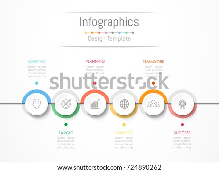 timelines or timelines