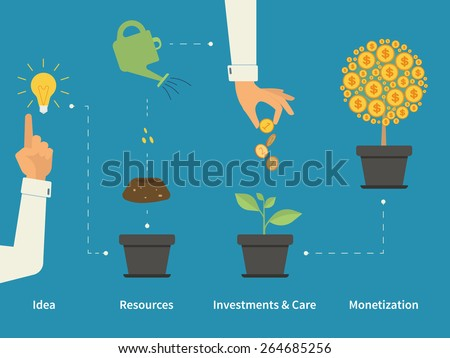 Infographic illustration of investment with money tree in four steps. Text outlined free font Source Sans monetization  - stock vector