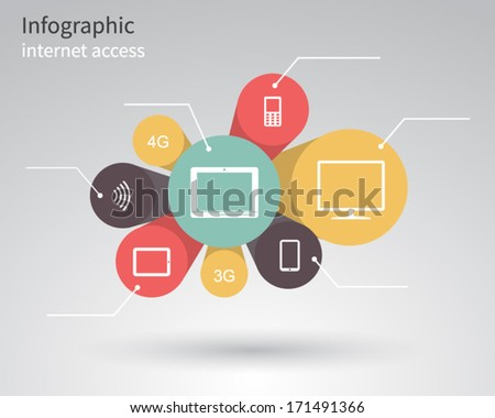 Infographic, internet access, computer and mobile technology, icons set vector