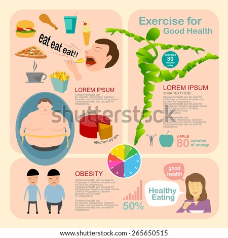 Excercise and obesity