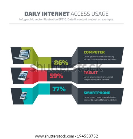 Infographic of electronic device internet access usage with laptop, tablet and smartphone.  - stock vector