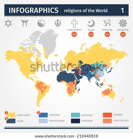 Infographic Religions World Stock Vector 210440818 - Shutterstock