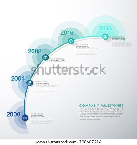 startup milestone template - stock images royalty free images vectors shutterstock