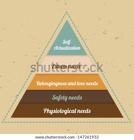 Infographic - vintage vector maslow pyramid - stock vector