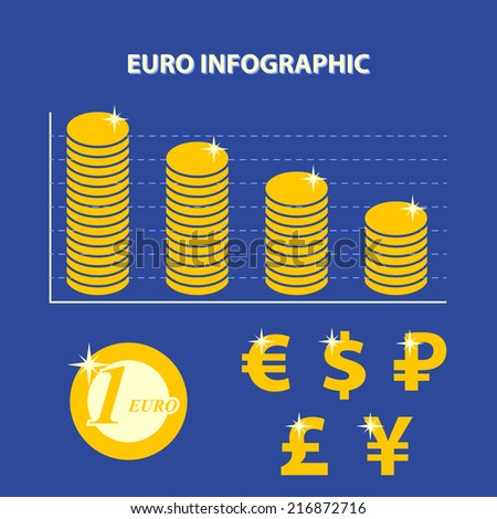 infographic with decline exchange rate of euro on financilal market - icon of curreny, dollar, ruble, pound and yen - flat design - stock vector