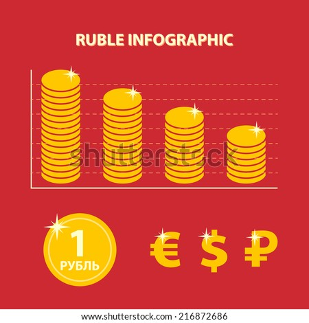 infographic with decline exchange rate of russian ruble on financilal market - icon of curreny, euro and dollar - flat design - stock vector