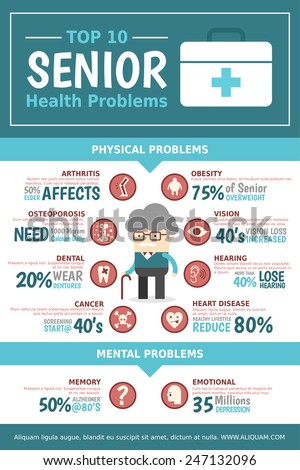 Infographics about top 10 most found senior health problems - stock vector
