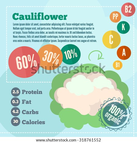 Infographics cauliflower and vitamins in flat style. Vector illustration for shops, market place and food banners.