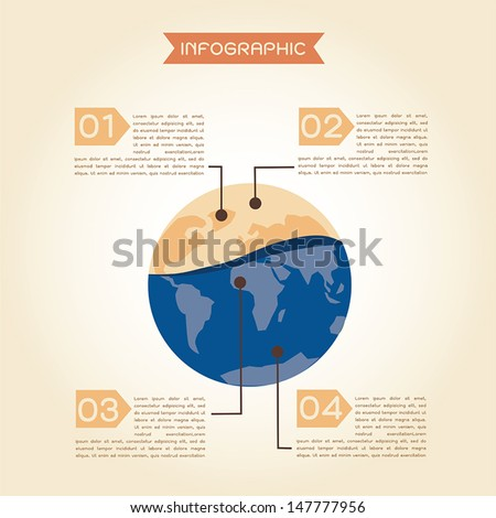 infographics global warming concept - stock vector