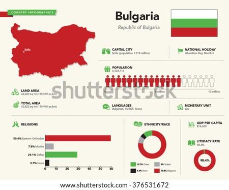 Infographics of Bulgaria - stock vector