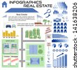Infographics Real Estate House Sales - All objects grouped separately and easy to edit EPS10 - stock photo