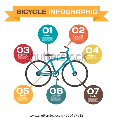 Infographics set Design and construction of bicycle. Title bicycle parts. Vector Infographic set.