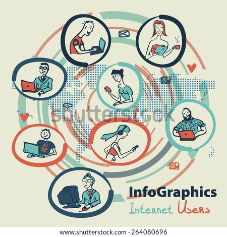 Infographics set in the style of a sketch of the global Internet users - stock vector