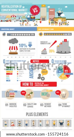 infographics social economy traditional market  - stock vector