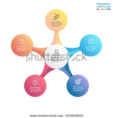 Infographics step by step with radial structure. Chart, diagram with 5, 6 steps, options, parts, processes with main element in center. Vector business template.  - stock vector