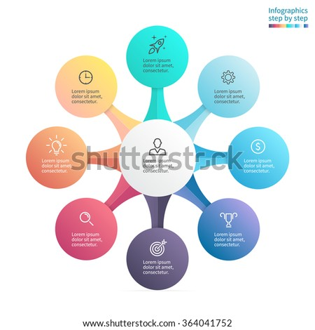 Infographics step by step with radial structure. Chart, diagram with 8, 9 steps, options, parts, processes with main element in center. Vector business template. - stock vector