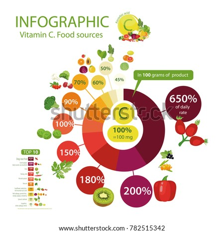 Food Basics Logo Vector