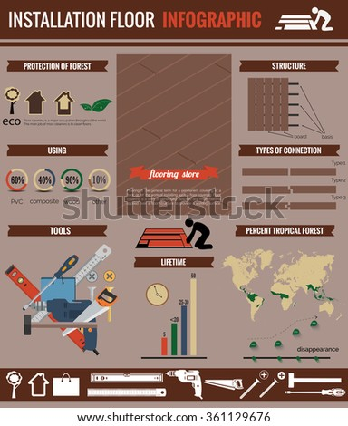 Installation floor infographic, tools infographic, repairs,  renovation, remodeling,  symbol, icon tools, saw, ruler, building level, nail, screwdriver, drill, hammer