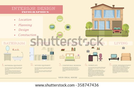 Interior design infographics. Architecture, construction,with houses interior design conceptual backgrounds with icons and infographic elements. Flat vector illustration.  - stock vector