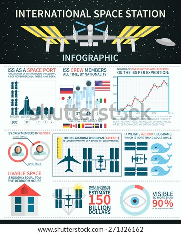 International Space Station Infographic flat style vector illustration - stock vector