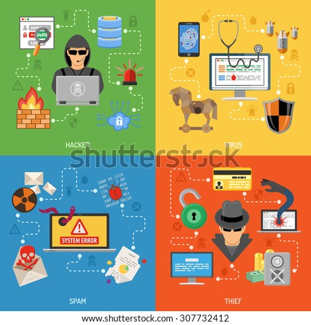 Internet Security Flat Icon Banners for Flyer, Poster, Web Site Like Hacker, Virus, Spam and Thief. - stock vector