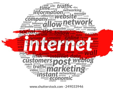 INTERNET word cloud, business concept