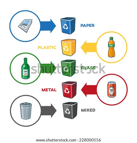 Isolated set of recycling bins illustration with paper, plastic, glass, metal and mixed separation.  - stock vector