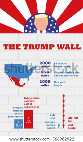 Mexico Border Stock Images RoyaltyFree Images Vectors - Us mexico border map with length