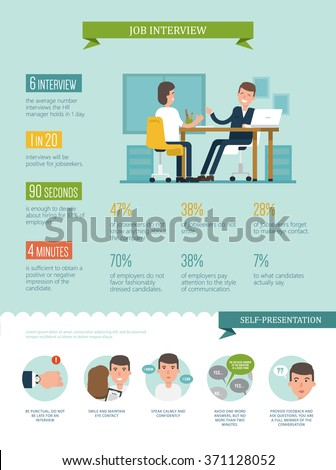 Job interview. The statistics that jobseeker should know about the interview. Vector infographic with simple instructions and statistic data with easily editable data. Concept in flat style. - stock vector
