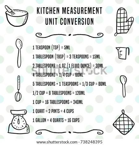 Egg Beater Recipe Conversion Chart Dandk Organizer