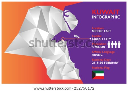 Kuwait Map Infographic - stock vector