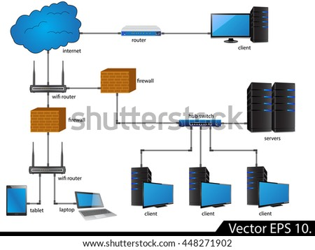LAN Network Diagram icons Vector Illustrator , EPS 10. for Business and Technology Concept. - stock vector