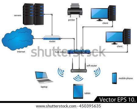 Business computer network diagram auto electrical wiring diagram business computer network diagram images gallery ccuart Gallery