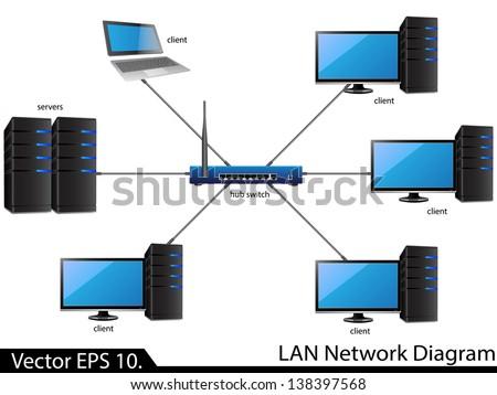 lan network diagram vector illustrator eps stock vector computer network diagram icon
