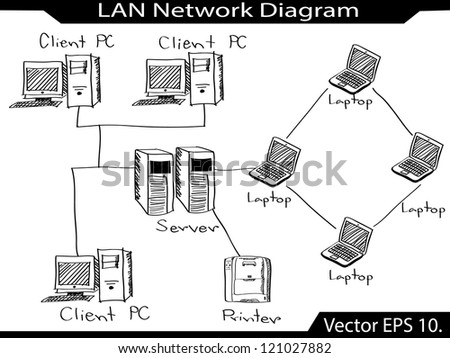 LAN Network Diagram Vector Illustrator Sketched, EPS 10.