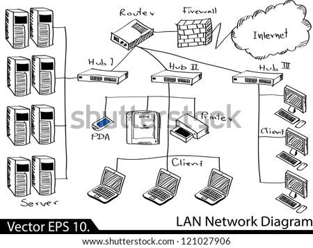 lan network diagram stock photos  images   u0026 pictures