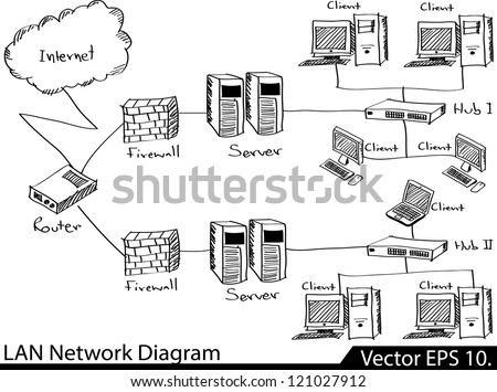 LAN Network Diagram Vector Illustrator Sketched, EPS 10. - stock vector