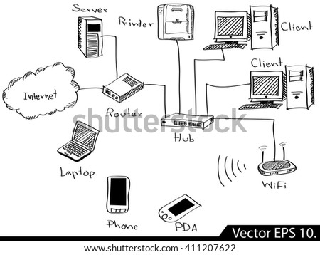 Lan network diagram vector illustrator sketched stock vector lan network diagram vector illustrator sketched eps 10 ccuart Image collections