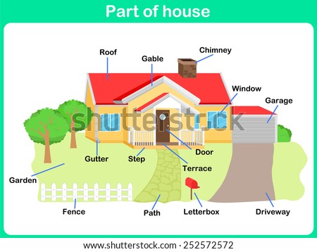 Leaning Parts of house for kids -  Worksheet  - stock vector