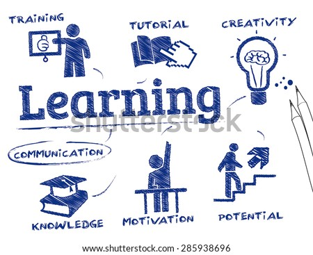 Learning. Chart with keywords and icons - stock vector