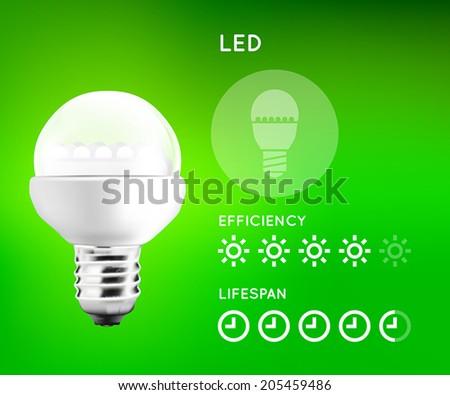 LED Light Bulb Infographic - stock vector